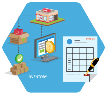 Invoice & Inventory Management